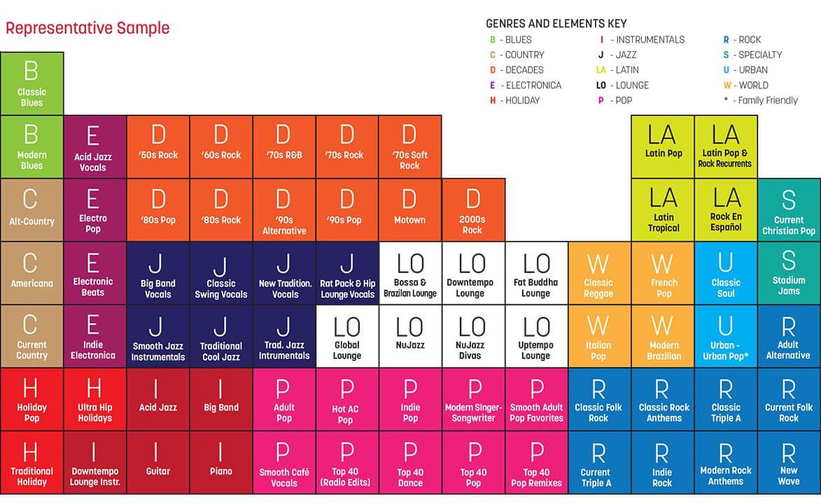 Mood Elements